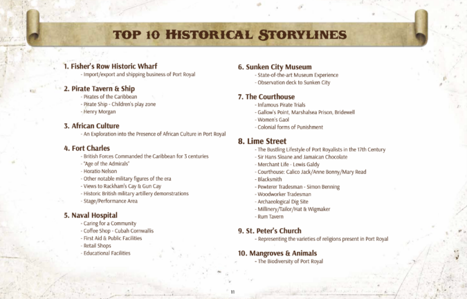 Historical research by Melody in conjunction with the National Institute of Jamaica led to defining these key historic intentions for the new development.